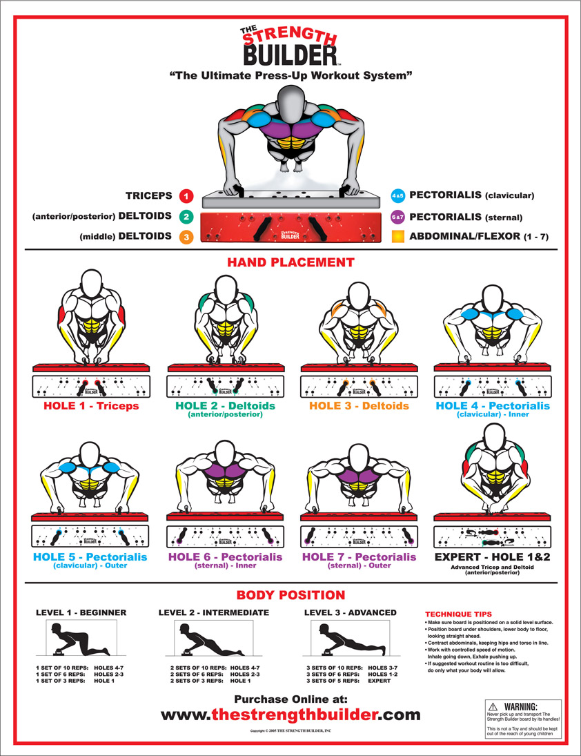 Схема отжимания от пола таблица